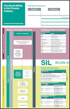 SIL Poster