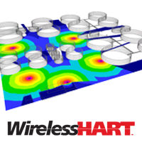 WirelessHART Network Simulation WiNC