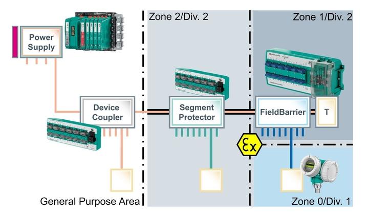 power box wiring diagram putzmeister wiring diagram wiring