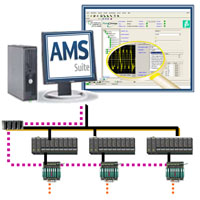 FieldConnex ADM and AMS Suite