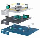 Ethernet for Process Automation