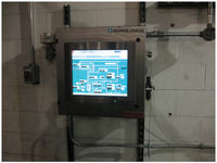 Wall-mounted, pressurized monitors for Class I, Division 1